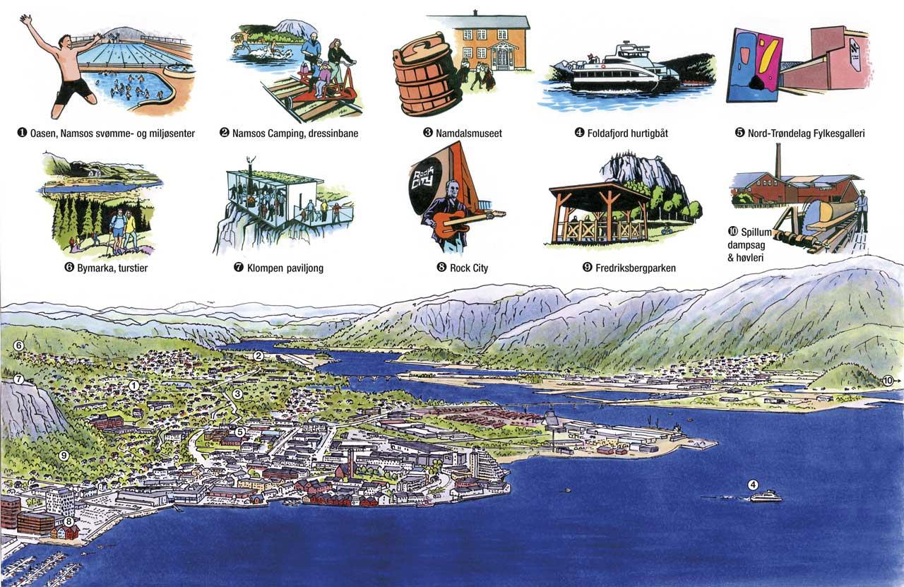 Severdigheter og opplevelser i Namsos